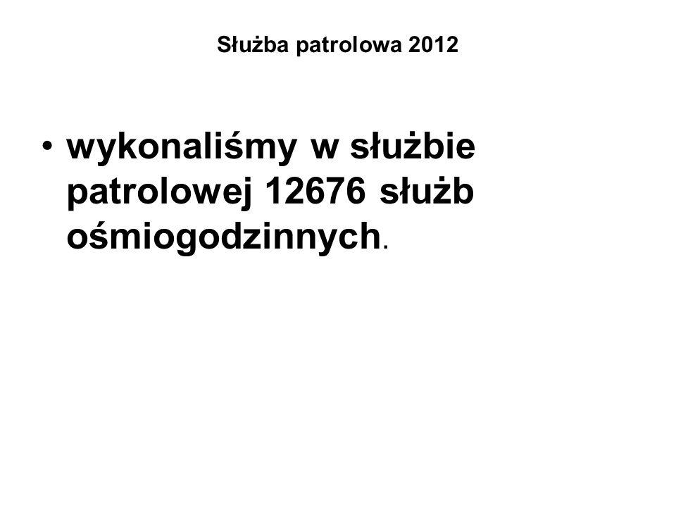 wykonaliśmy w służbie patrolowej 12676 służb ośmiogodzinnych.