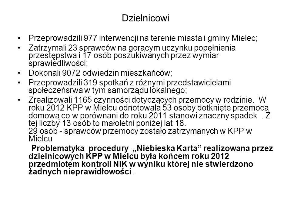 Dzielnicowi Przeprowadzili 977 interwencji na terenie miasta i gminy Mielec;