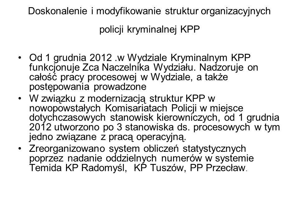 Doskonalenie i modyfikowanie struktur organizacyjnych policji kryminalnej KPP