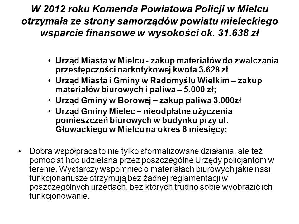 W 2012 roku Komenda Powiatowa Policji w Mielcu otrzymała ze strony samorządów powiatu mieleckiego wsparcie finansowe w wysokości ok. 31.638 zł