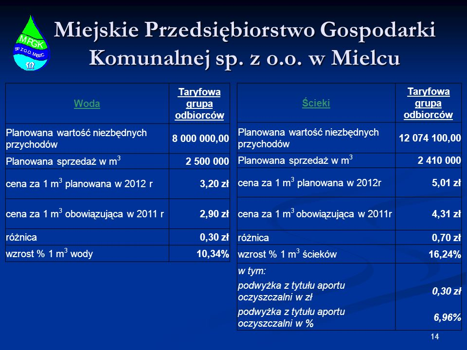 Miejskie Przedsiębiorstwo Gospodarki Komunalnej sp. z o.o. w Mielcu