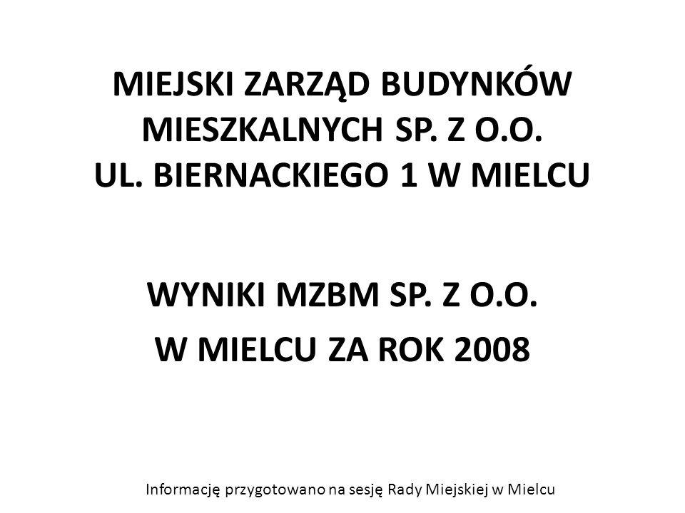 WYNIKI MZBM SP. Z O.O. W MIELCU ZA ROK 2008