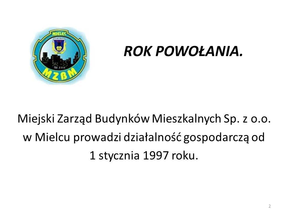 ROK POWOŁANIA. Miejski Zarząd Budynków Mieszkalnych Sp.