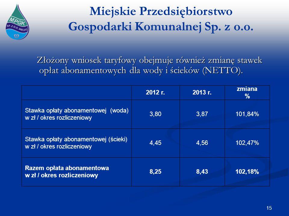 Złożony wniosek taryfowy obejmuje również zmianę stawek opłat abonamentowych dla wody i ścieków (NETTO).