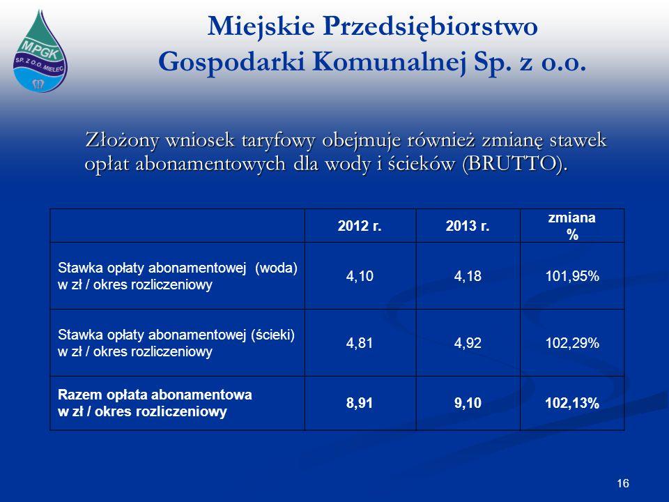 Złożony wniosek taryfowy obejmuje również zmianę stawek opłat abonamentowych dla wody i ścieków (BRUTTO).