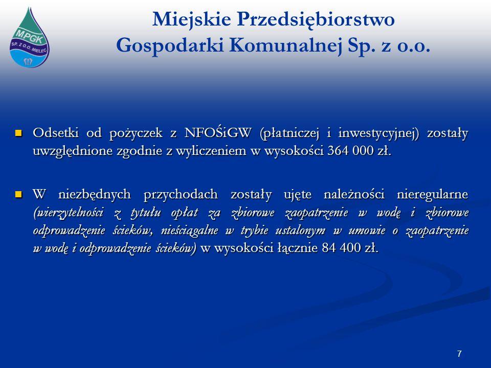 Odsetki od pożyczek z NFOŚiGW (płatniczej i inwestycyjnej) zostały uwzględnione zgodnie z wyliczeniem w wysokości 364 000 zł.