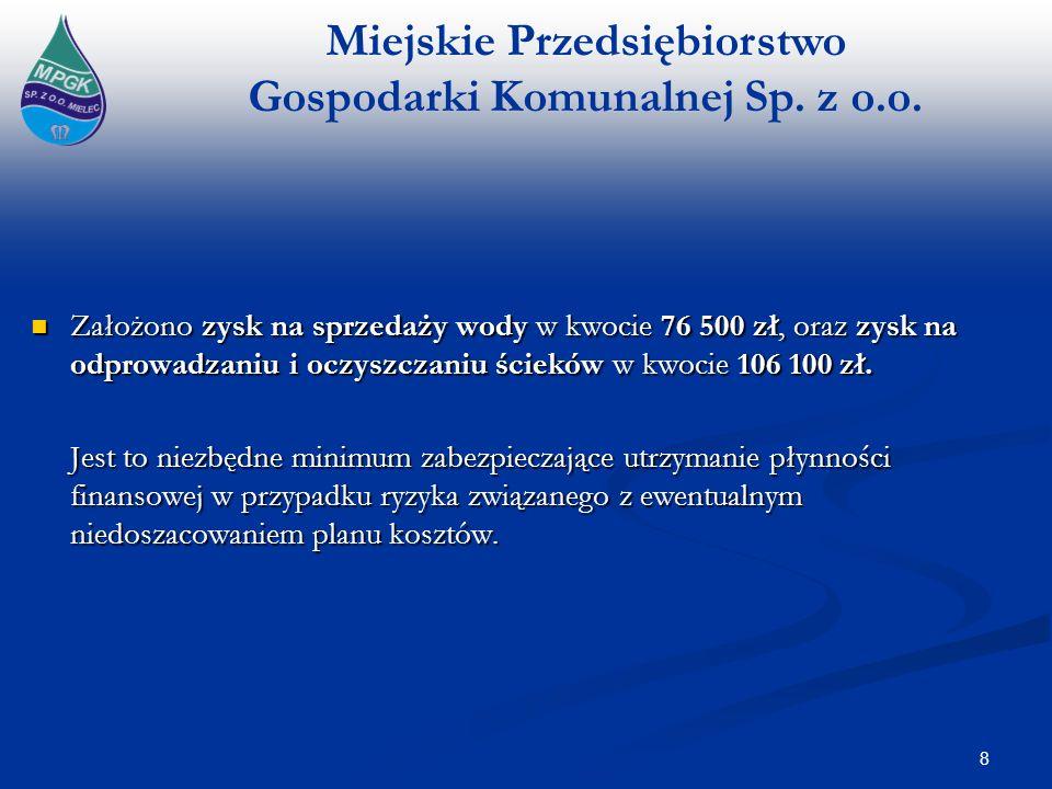 Założono zysk na sprzedaży wody w kwocie 76 500 zł, oraz zysk na odprowadzaniu i oczyszczaniu ścieków w kwocie 106 100 zł.