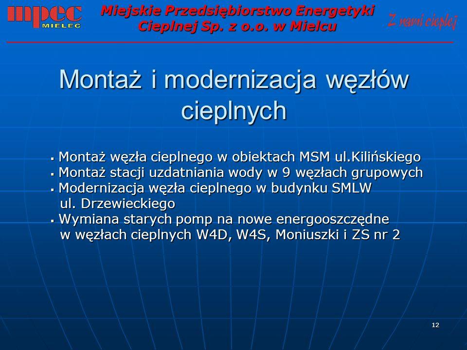 Montaż i modernizacja węzłów cieplnych