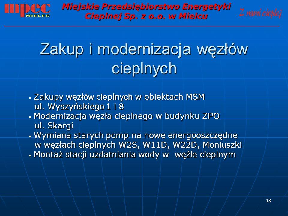 Zakup i modernizacja węzłów cieplnych