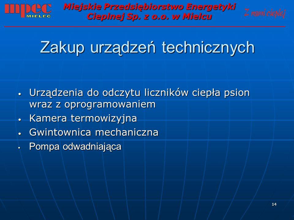 Zakup urządzeń technicznych