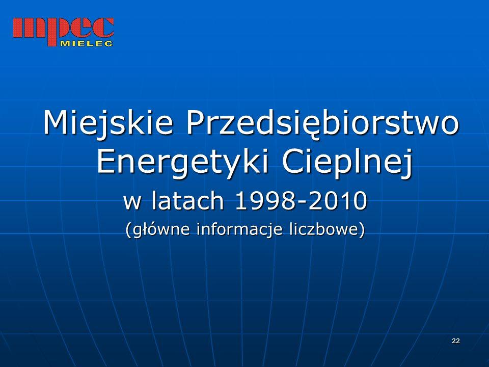 Miejskie Przedsiębiorstwo Energetyki Cieplnej