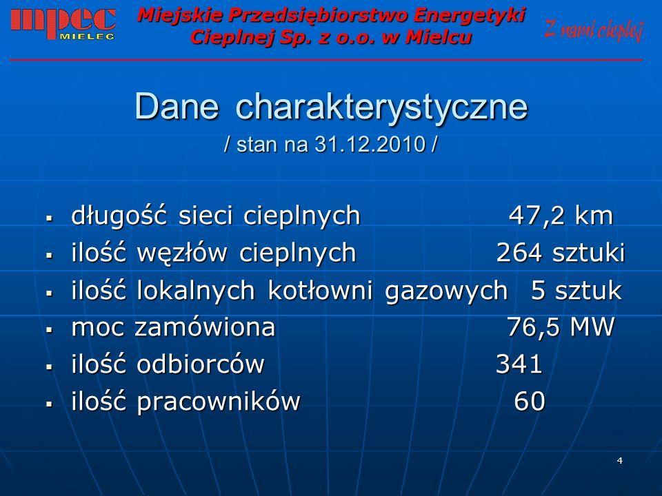 Dane charakterystyczne / stan na 31.12.2010 /