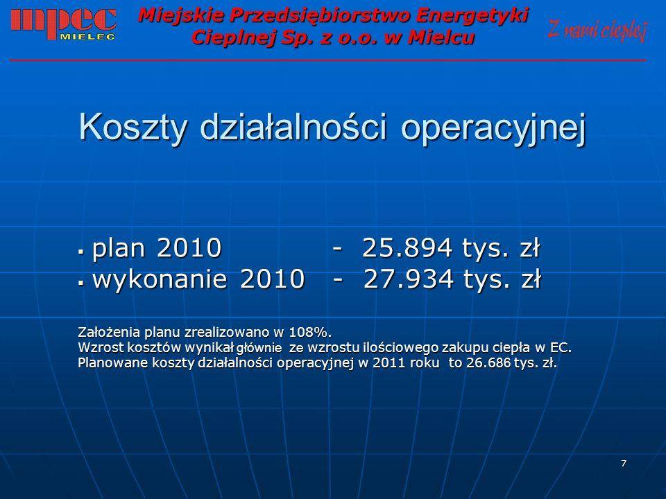 Koszty działalności operacyjnej