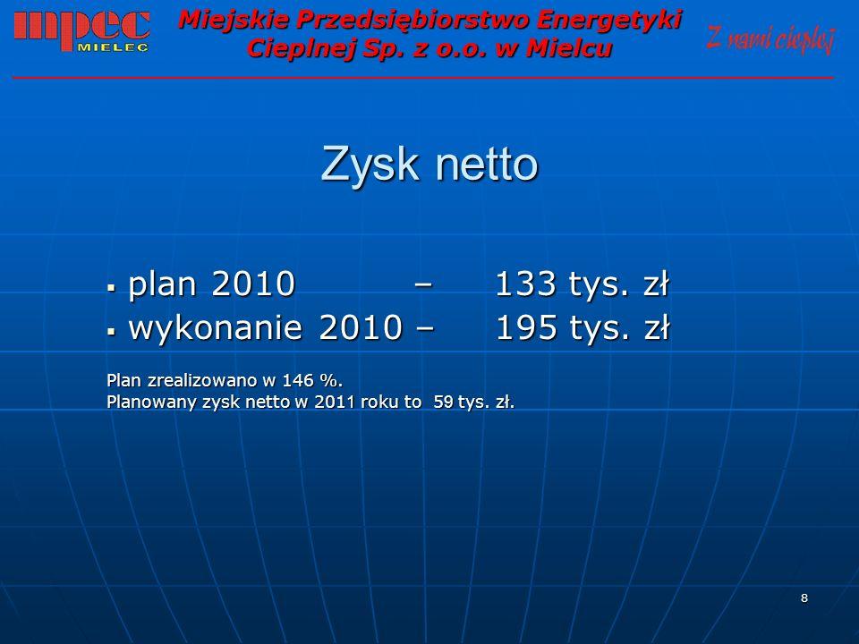 Miejskie Przedsiębiorstwo Energetyki Cieplnej Sp. z o.o. w Mielcu