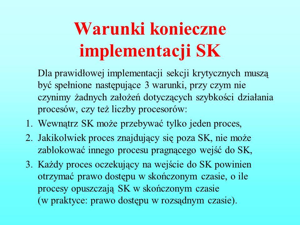 Warunki konieczne implementacji SK