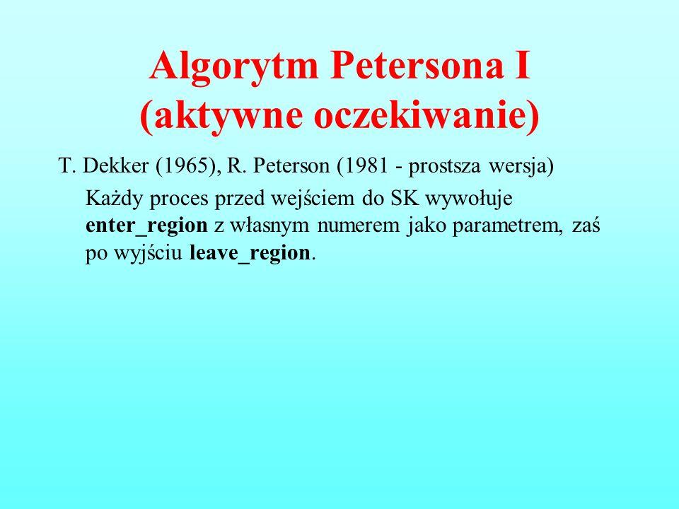 Algorytm Petersona I (aktywne oczekiwanie)