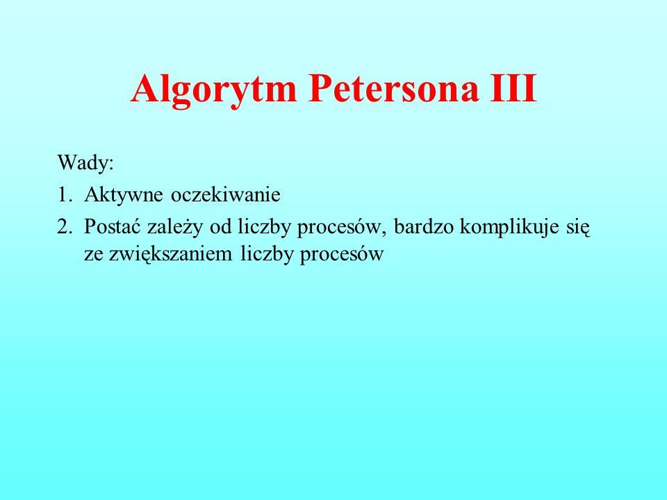 Algorytm Petersona III