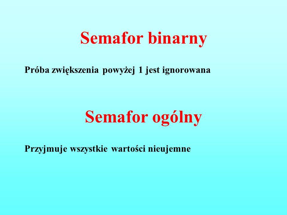 Semafor binarny Semafor ogólny