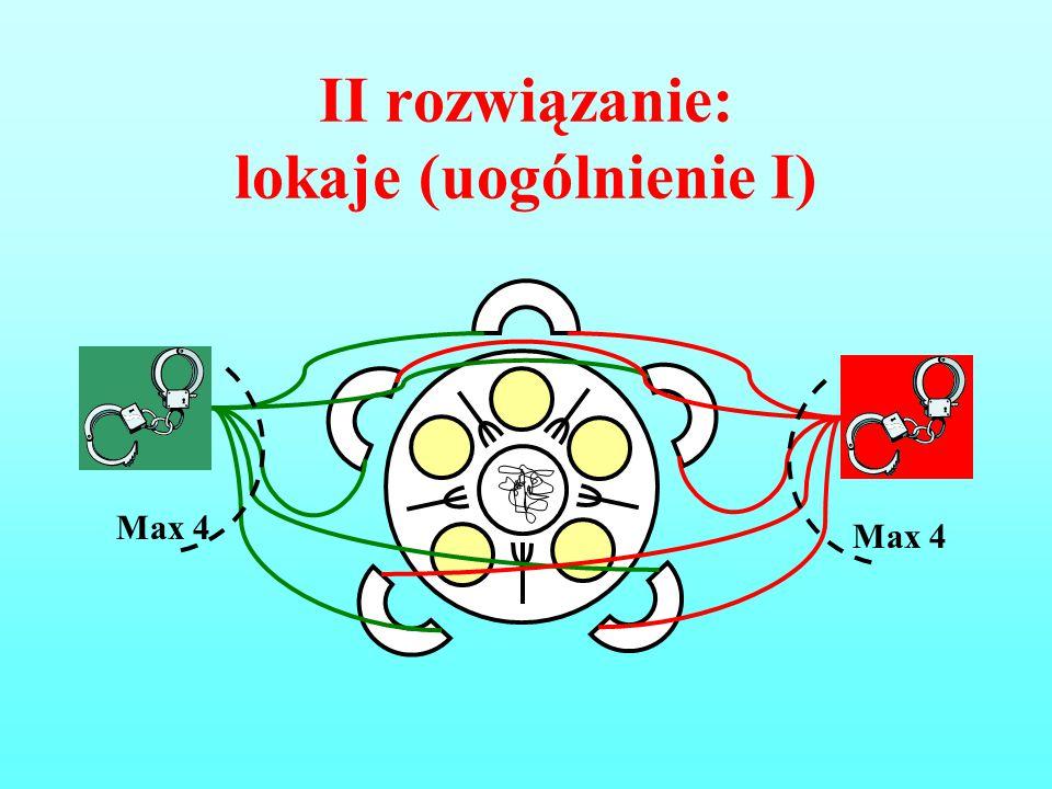 II rozwiązanie: lokaje (uogólnienie I)