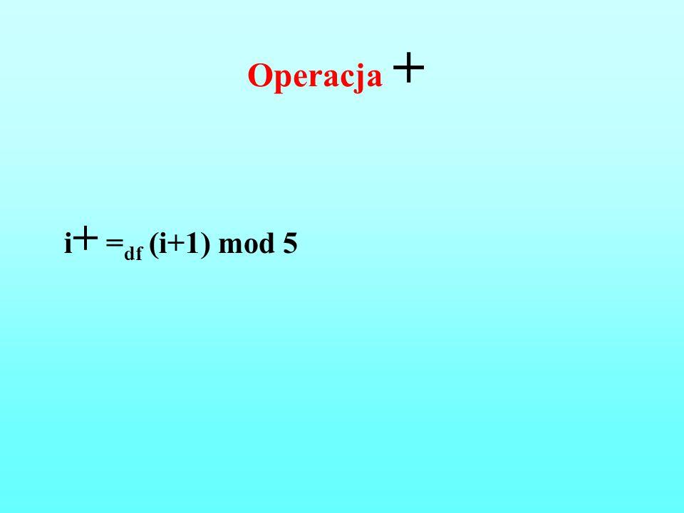 Operacja + i+ =df (i+1) mod 5