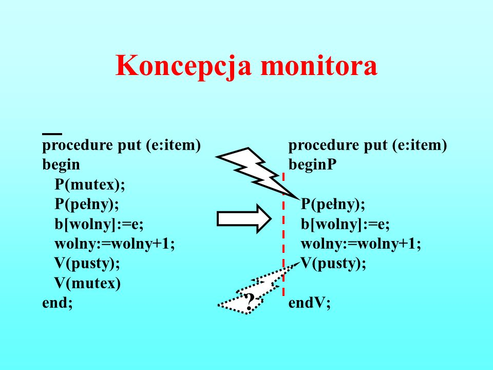 Koncepcja monitora procedure put (e:item) begin P(mutex); P(pełny);