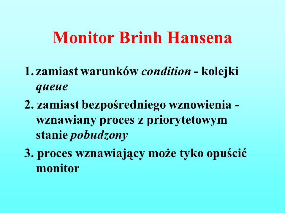 Monitor Brinh Hansena 1. zamiast warunków condition - kolejki queue