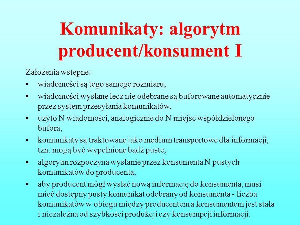 Komunikaty: algorytm producent/konsument I