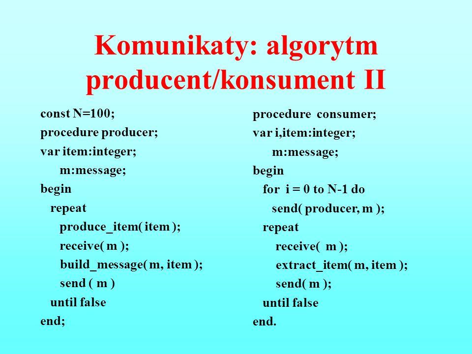 Komunikaty: algorytm producent/konsument II