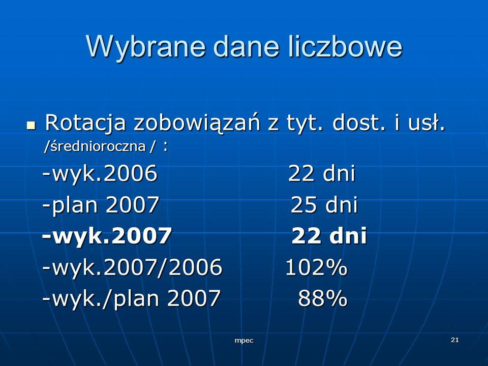 Wybrane dane liczbowe Rotacja zobowiązań z tyt. dost. i usł. /średnioroczna / : -wyk.2006 22 dni.