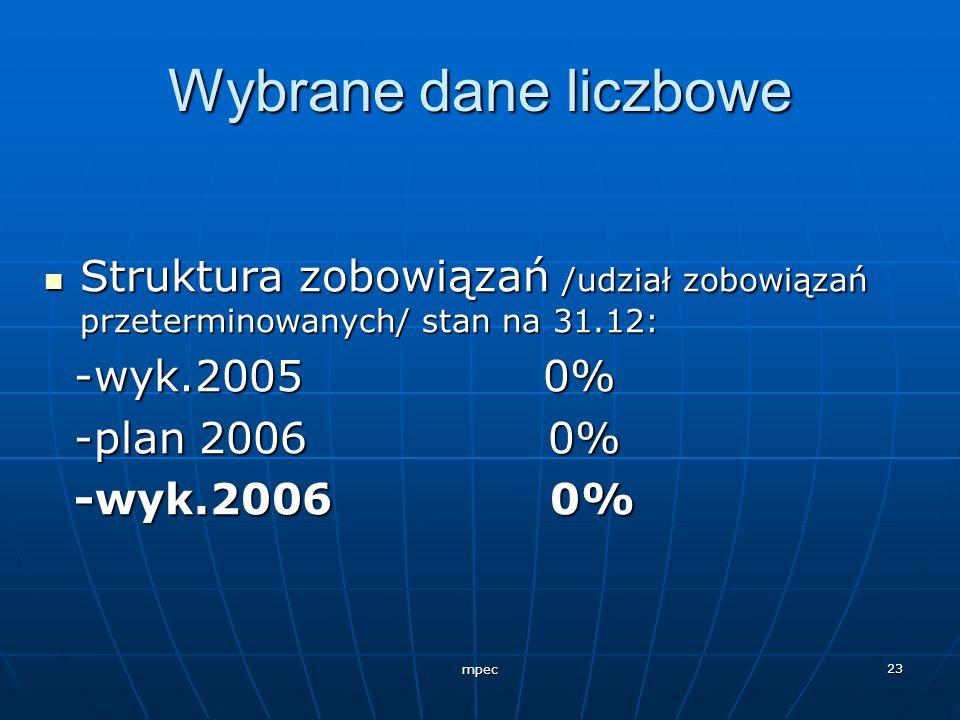 Wybrane dane liczbowe Struktura zobowiązań /udział zobowiązań przeterminowanych/ stan na 31.12: -wyk.2005 0%