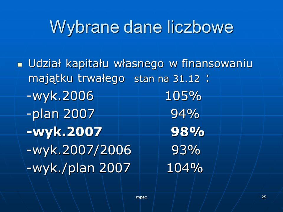 Wybrane dane liczbowe -wyk.2006 105% -plan 2007 94% -wyk.2007 98%