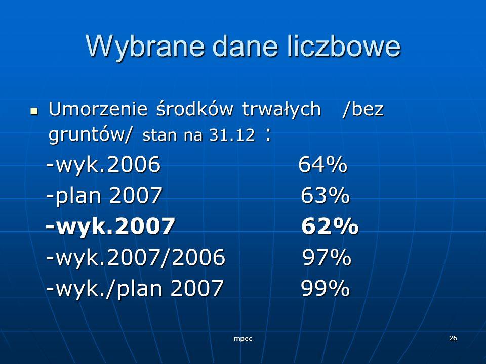 Wybrane dane liczbowe -wyk.2006 64% -plan 2007 63% -wyk.2007 62%