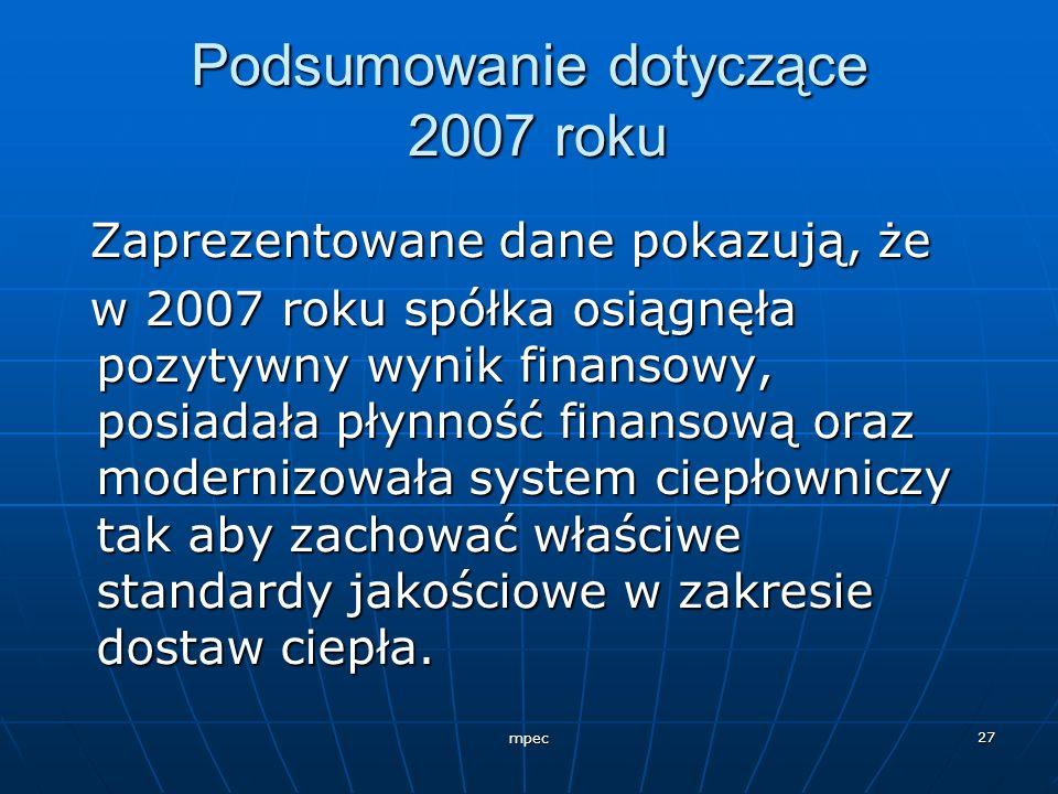Podsumowanie dotyczące 2007 roku