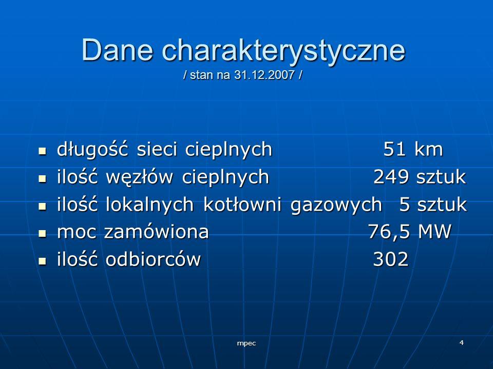Dane charakterystyczne / stan na 31.12.2007 /