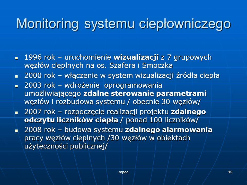 Monitoring systemu ciepłowniczego