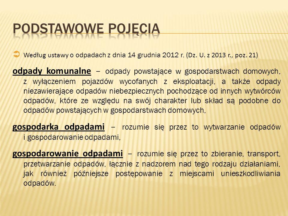 Podstawowe pojęcia Według ustawy o odpadach z dnia 14 grudnia 2012 r. (Dz. U. z 2013 r., poz. 21)