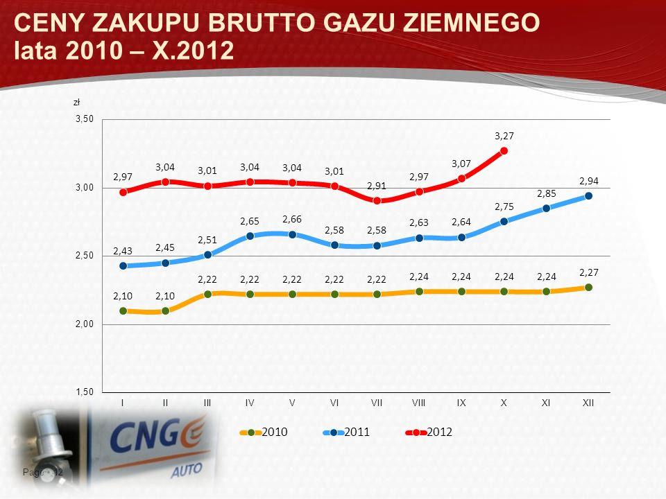 CENY ZAKUPU BRUTTO GAZU ZIEMNEGO lata 2010 – X.2012