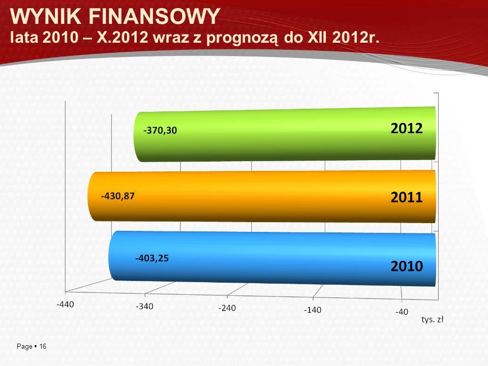 WYNIK FINANSOWY lata 2010 – X.2012 wraz z prognozą do XII 2012r.