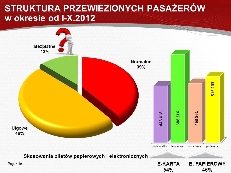 STRUKTURA PRZEWIEZIONYCH PASAŻERÓW w okresie od I-X.2012