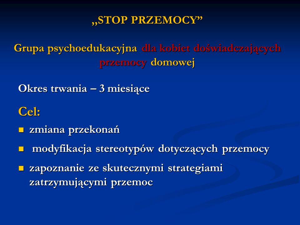,,STOP PRZEMOCY Grupa psychoedukacyjna dla kobiet doświadczających przemocy domowej
