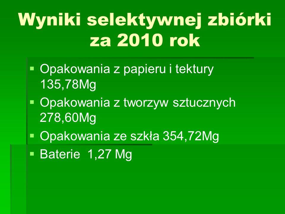 Wyniki selektywnej zbiórki za 2010 rok