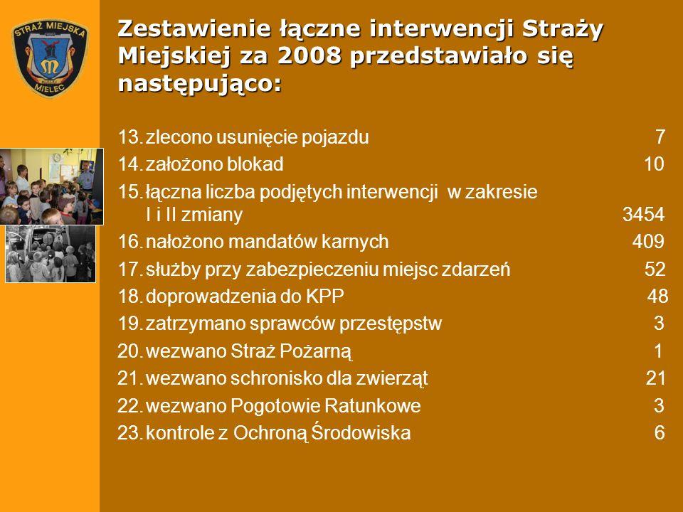 Zestawienie łączne interwencji Straży Miejskiej za 2008 przedstawiało się następująco: