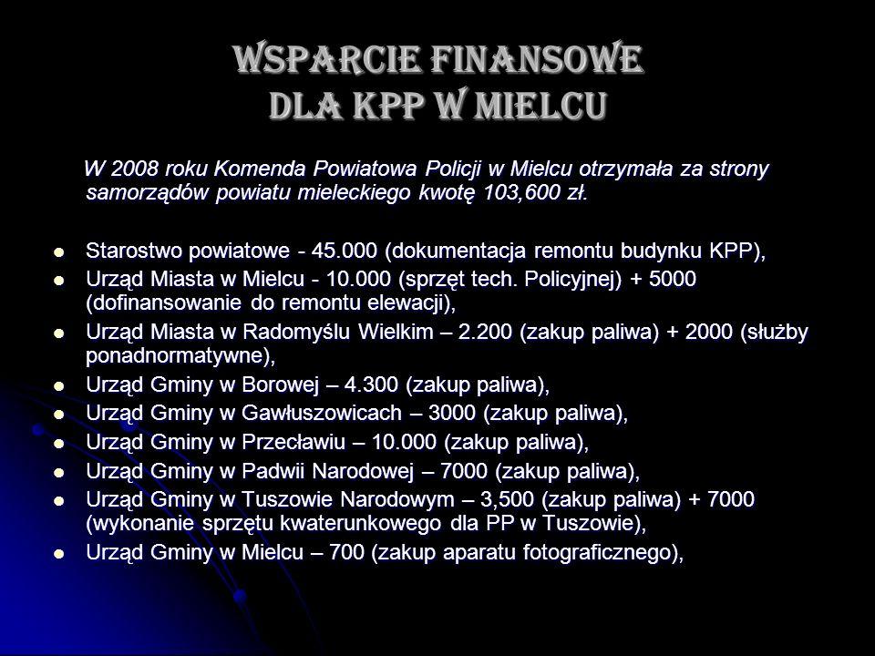 Wsparcie finansowe dla KPP w Mielcu