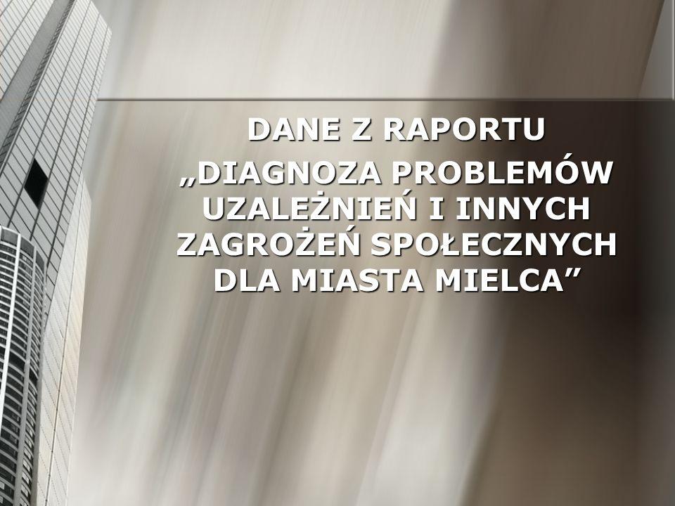 """DANE Z RAPORTU """"DIAGNOZA PROBLEMÓW UZALEŻNIEŃ I INNYCH ZAGROŻEŃ SPOŁECZNYCH DLA MIASTA MIELCA"""