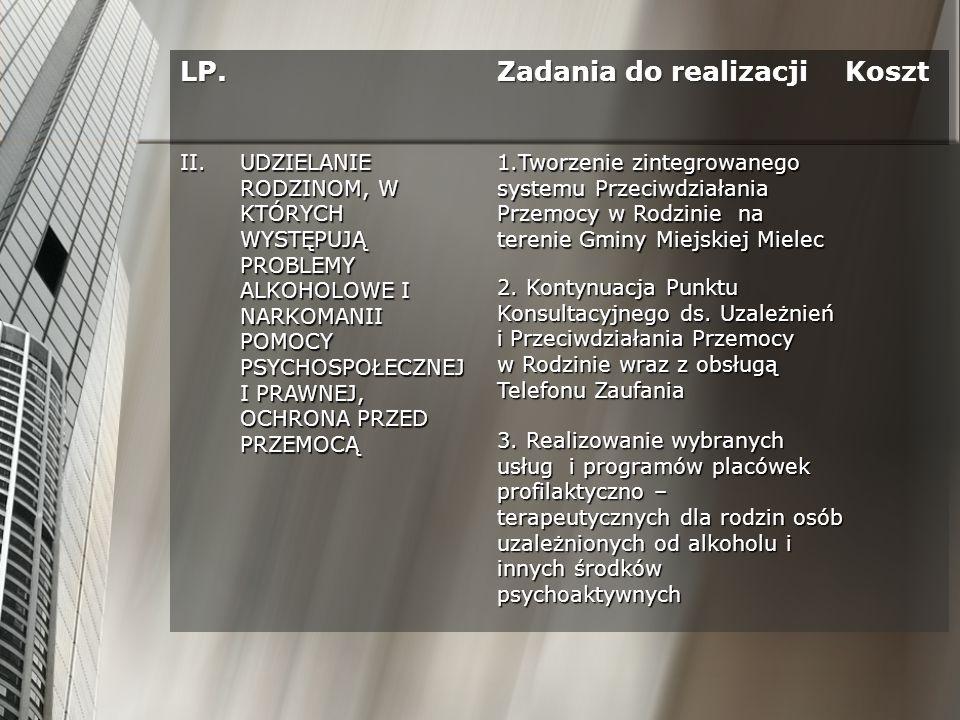 LP. Zadania do realizacji Koszt II.