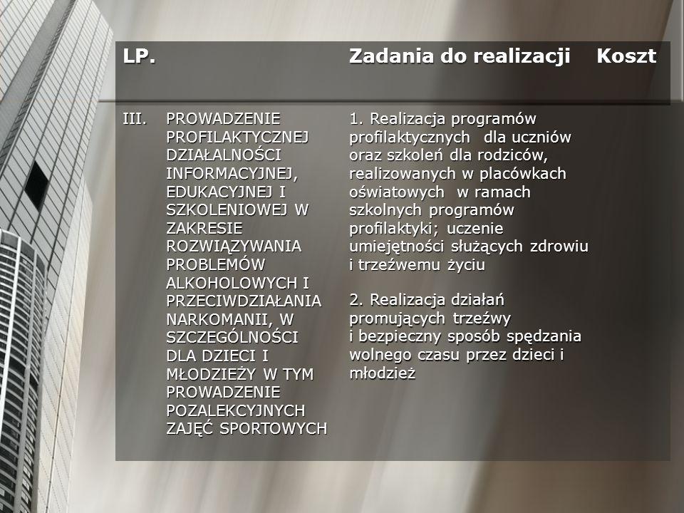 LP. Zadania do realizacji Koszt III.