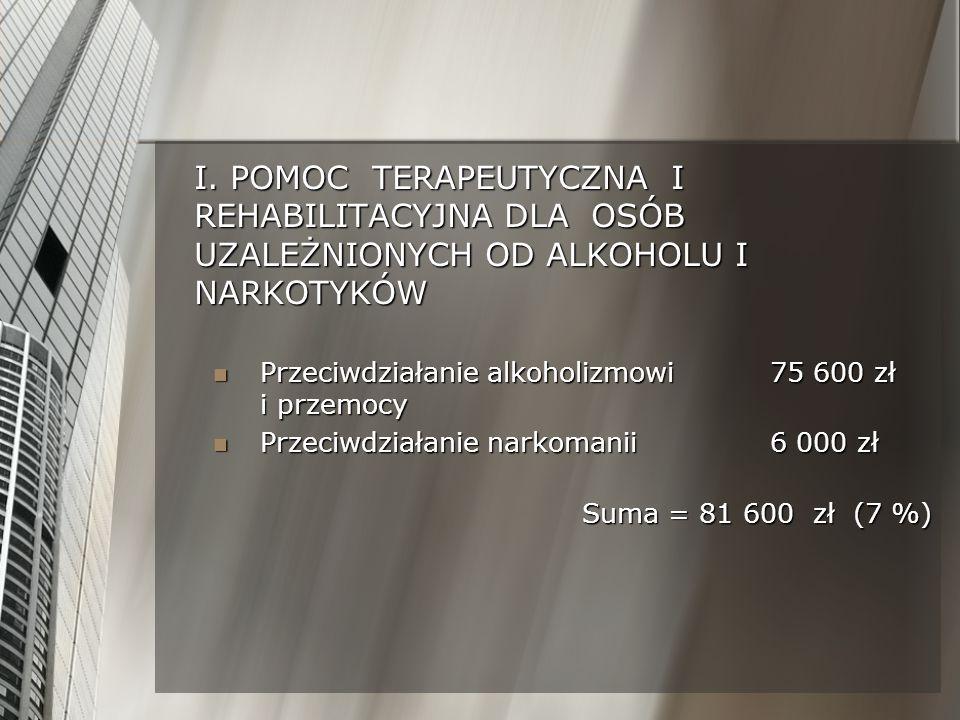 I. POMOC TERAPEUTYCZNA I REHABILITACYJNA DLA OSÓB UZALEŻNIONYCH OD ALKOHOLU I NARKOTYKÓW