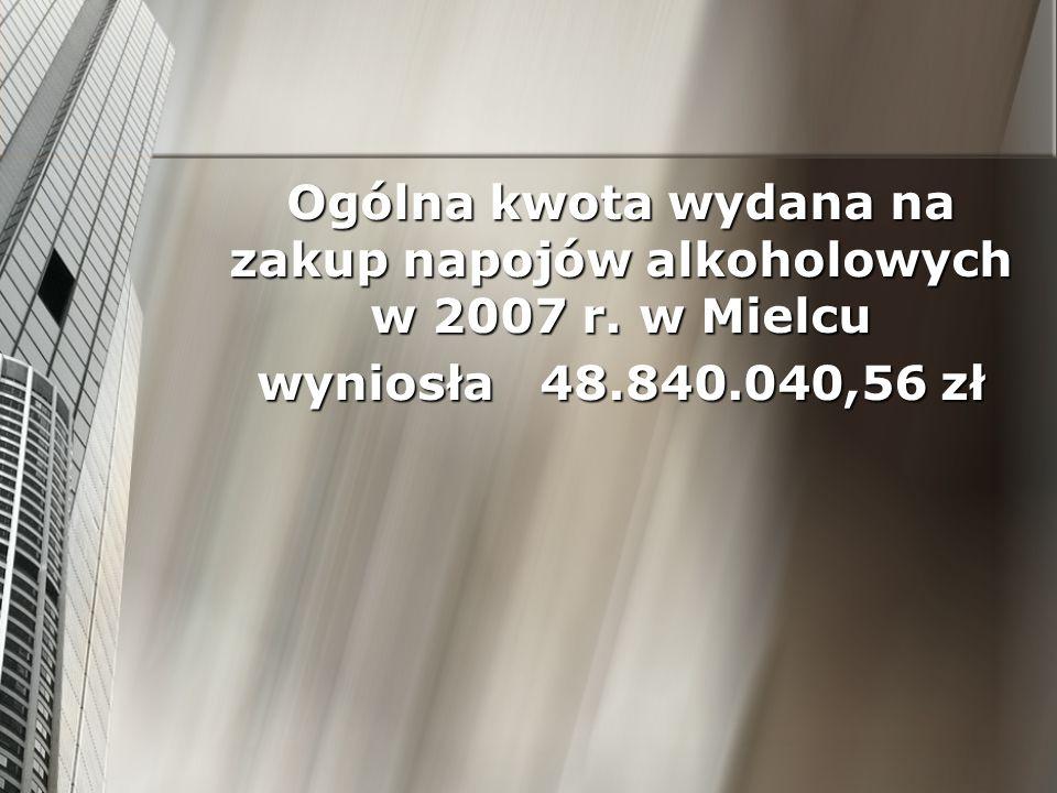 Ogólna kwota wydana na zakup napojów alkoholowych w 2007 r. w Mielcu