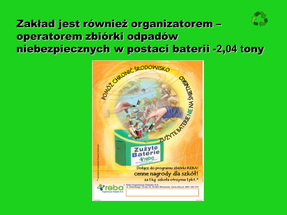Zakład jest również organizatorem – operatorem zbiórki odpadów niebezpiecznych w postaci baterii -2,04 tony