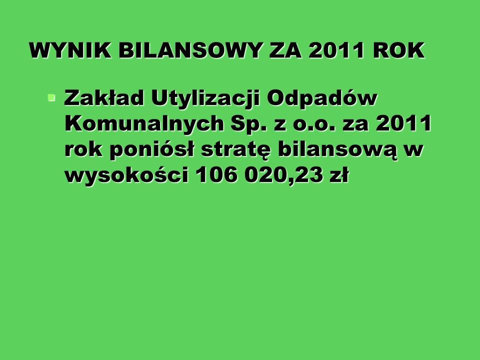 WYNIK BILANSOWY ZA 2011 ROK Zakład Utylizacji Odpadów Komunalnych Sp.
